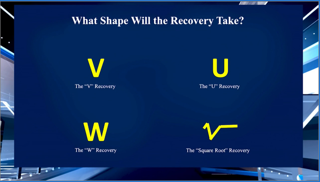 The Alphabet Soup of Recovery