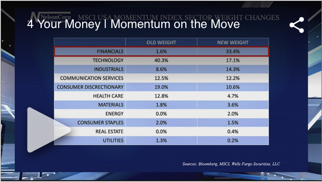 Momentum on the Move