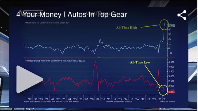 Autos in Top Gear