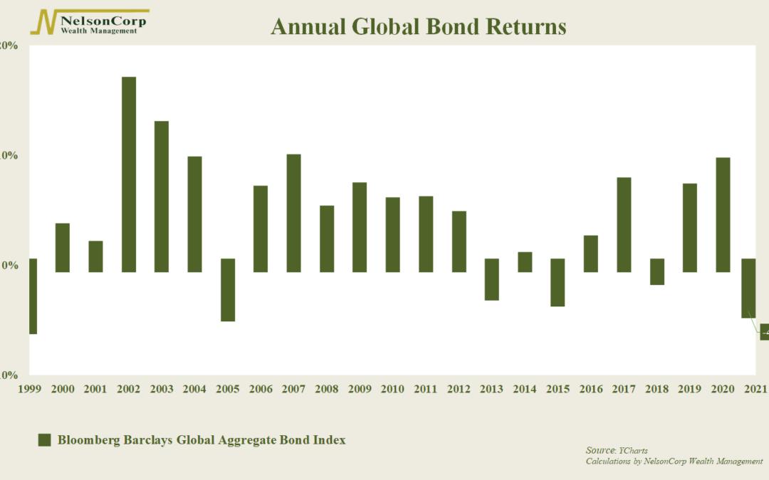 Battered Bonds